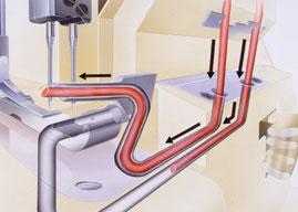 Tubular Loopers
